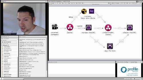 [profileschool] Технологии монтажа плюс видео-кодеки и алгоритмы компрессии (2 в 1)