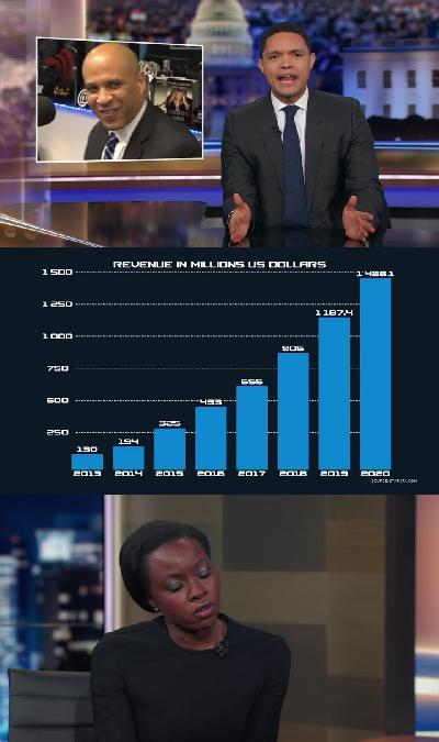 The Daily Show 2019 02 06 Danai Gurira EXTENDED WEB x264 TBS